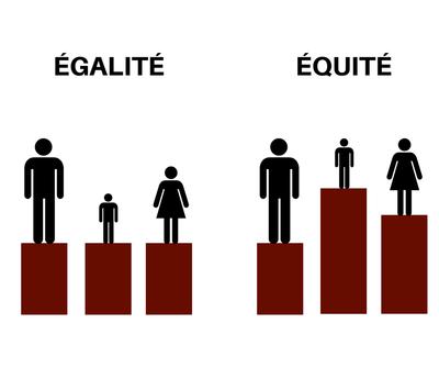 égalité et équité